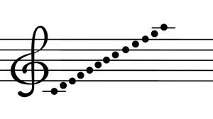 Il pentagramma31